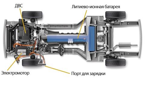 Chevrolet Volt построен по последовательной схеме. Его ещё называют электромобилем с увеличенным запасом хода. На электротяге автомобиль делает бросок длиной 64 км. А при использовании вспомогательного турбомотора, заряжающего батареи, пробег на одной заправке может превышать 1024 км.