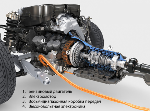 Один из последних образцов параллельной схемы — гибридная силовая установка седана BMW ActiveHybrid 7.